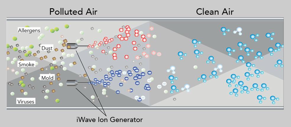 generator-image